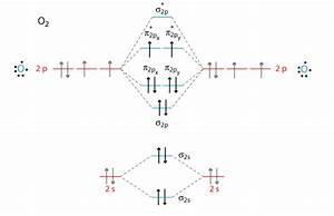 27 Molecular Orbital Diagram For O2