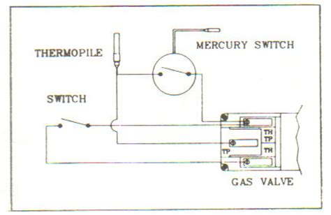 gas fireplace pilot light circuit issuequestion