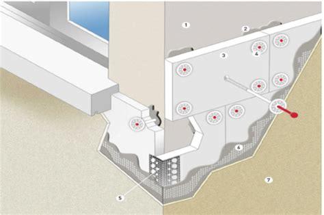 quel isolant pour mur exterieur isolation thermique mur ext 233 rieur comment isoler