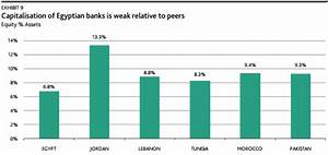 Banking outlook remains negative, unchanged since 2011 ...