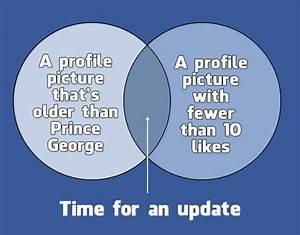 17 Best Images About Venn Diagrams On Pinterest