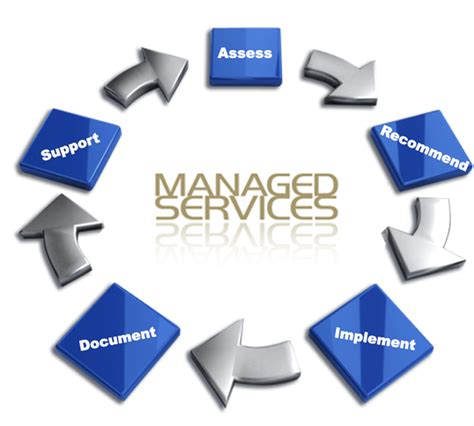 Oracle Managed Services  Securevault Consulting. Veterans Affairs Debt Management Center. Ms Stem Cell Treatment Electronic Designs Inc. Divorce Attorney In Fredericksburg Va. Neighborhood Health Plan Eligibility. Where Do You Buy Domain Names. How Does Remarketing Work Buying Credit Cards. Extended Factory Warranty Dan Davis Law Firm. Small Business Checking Account Online