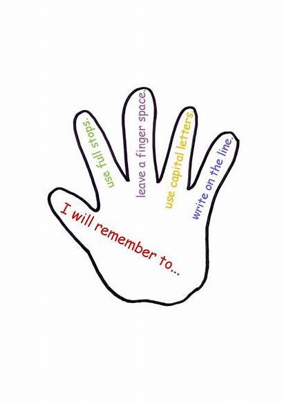 Hand Outline Printable Template Clipart Handprint Hands