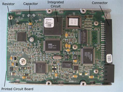 What Electronic Circuits Look Like Dummies