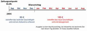 Kfz Steuer Berechnen 2014 : rechnungsabgrenzung f r kfz steueraufwand aktive rechnungsabgrenzung ~ Themetempest.com Abrechnung