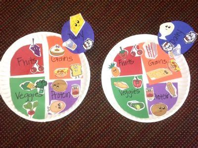 nutrition ideas for preschoolers my plate collage activity child nutrition 149