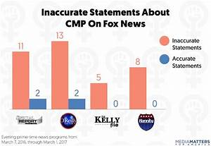 STUDY: How Cable News Keeps Getting It Wrong About ...