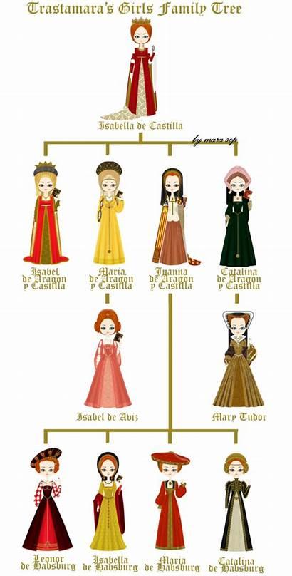 Tree Queens Trastamara Queen Deviantart Marasop Tudor