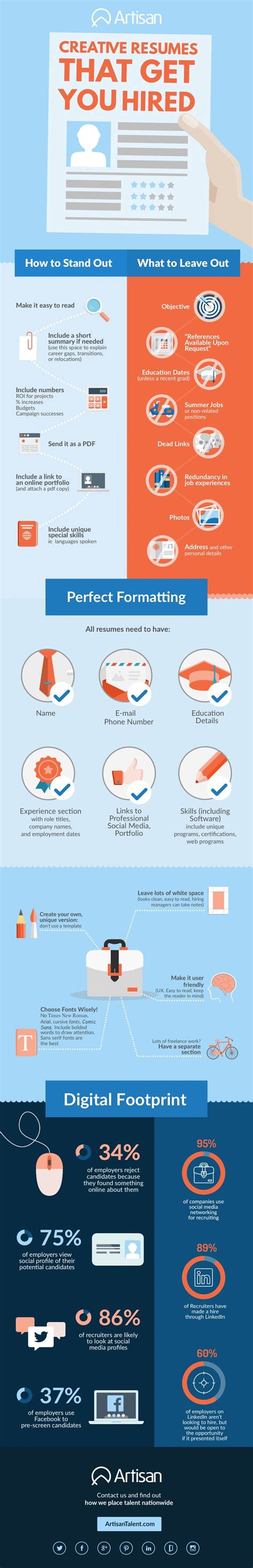 Resumes That Get You Hired by Creative Resumes That Get You Hired Infographic Visualistan