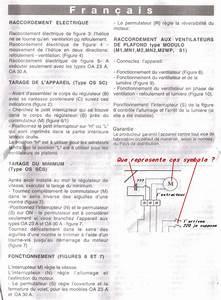 Extracteur D Air Solaire : extracteur d 39 air ~ Dailycaller-alerts.com Idées de Décoration