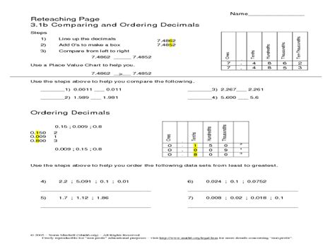 ordering and comparing decimals worksheets free