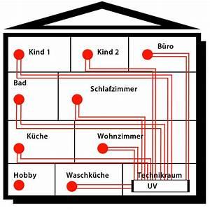 Elektroinstallation Im Haus : elektroinstallation k che stromkreise th85 hitoiro ~ Lizthompson.info Haus und Dekorationen