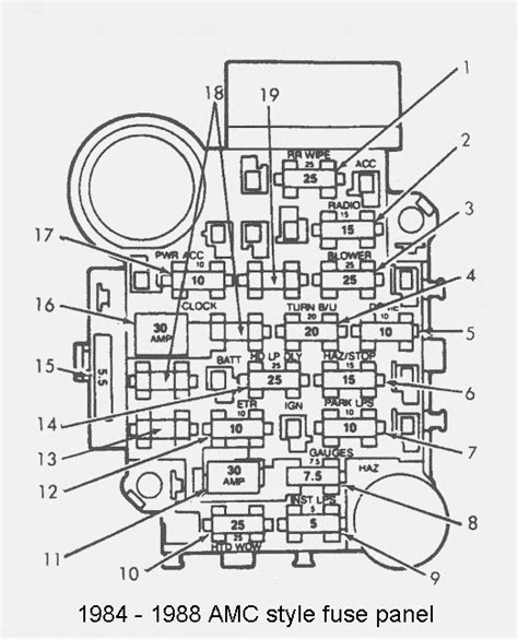 1991 Jeep Grand Wagoneer Fuse Box Diagram by Jeep Electrical 1984 1988 Xj Fuse Relay