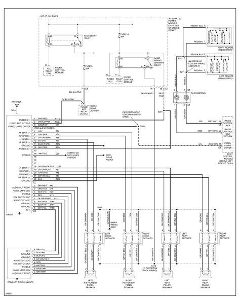 fuse box wiring dodge caravan fuse box wiring diagram