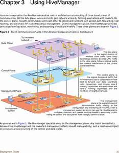Ap20ag Hiveap 20 Ag User Manual User U0026 39 S Manual Revise