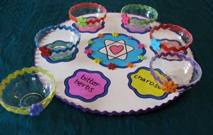 make your own passover seder plate free passover seder 933 | f9771b3197171828c3b582d95ef57ee3
