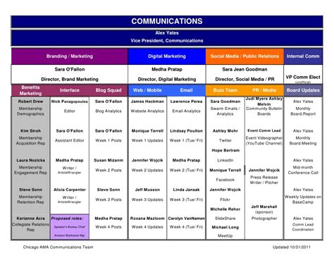 Communications Team Org Chart Printable Time Table Schedule Ballia Railway Station Of Train Visakhapatnam To Delhi Enquiry Howrah Digha World Cup Central Intercity Express From Sealdah Jalandhar Ferozepur