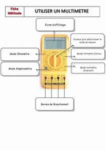 Comment Utiliser Un Multimetre : utiliser un multim tre ~ Gottalentnigeria.com Avis de Voitures