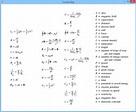 Free Physics Formulas Download - Softpedia