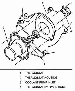 How To Change Thermostat In Northstar 4 6 L Engine