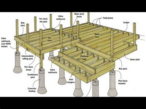 Above Ground Pool Deck Plans Build A Pool Deck Plans, Deck