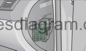 Fuse Box Diagram Audi A8  D3