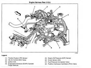 Chevy Oil Pressure Sending Unit Wiring Diagra