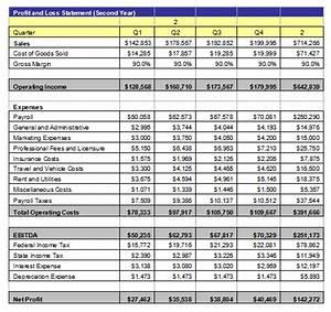 petrol station business plan template viplinkekinfo With petrol station business plan template