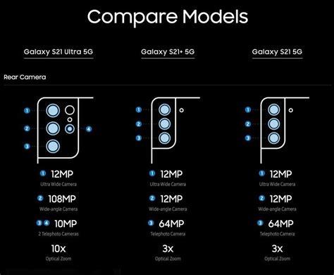 Samsung Galaxy S21 range specs in pictures - MSPoweruser