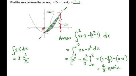 Area Between Y = 2x-1 And Y = X^2-1