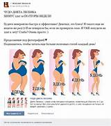 Как похудеть за 1 неделю на 3 кг в домашних условиях
