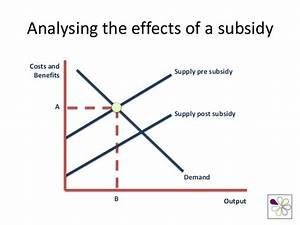 New Elasticity Of Demand Explained