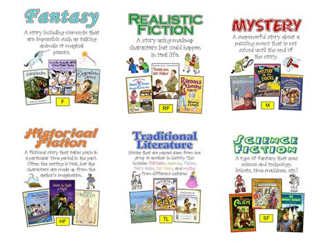 Reading Genres Printable Charts, Reading Genre Records