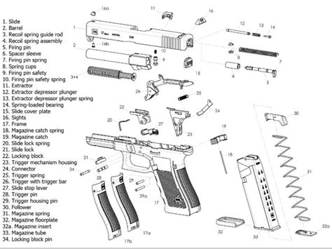 Glock Break Down Firearms Pinterest
