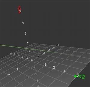 Richtungsvektor Berechnen : mp kapitel 3 geraden und ebenen matroids matheplanet ~ Themetempest.com Abrechnung