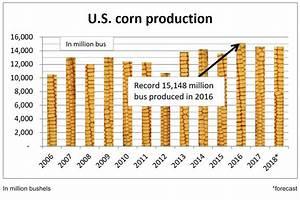 Sanitation Chart Calendar 2017 U S D A Sees Corn Production Down Slightly Soybeans Up 4