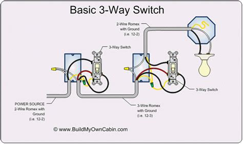 Home Wiring Switch by 3 Way And 4 Way Switch Wiring For Residential Lighting