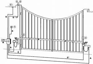 Mygate Myaster 230v  24v Standard Ram