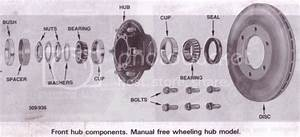Manual Hubs- What Models Are Compatable  - Patrol 4x4