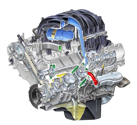 Ford Explorer V8 Engine Diagram by 2008 Ford Explorer 4 6l V8 Engine Picture Pic Image