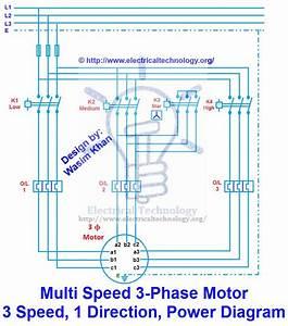 Multi Speed 3