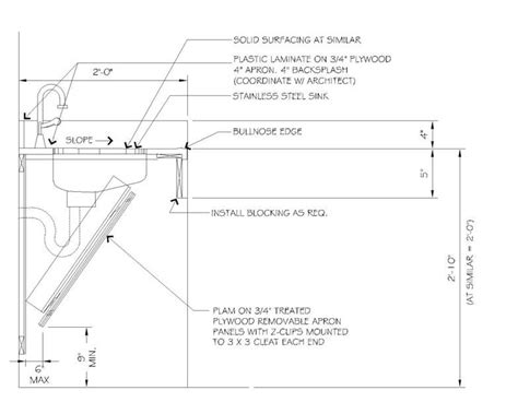 ada compliant vanity height ada bathroom sinks if you use the dimensions the way it