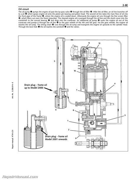 1998 2005 ktm 400 660 lc4 paper engine repair manual 800