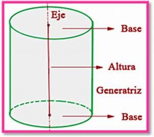 Figuras Geométricas Monografias