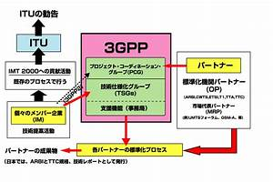 3gpp1lte ict With 3gpp documents