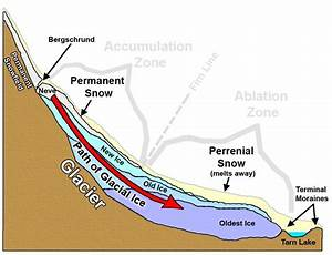 28 Best Images About Land Formation On Pinterest