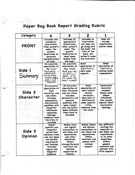 Papers And Reports Adding Expert Opinion To Your Academic Essays Learning