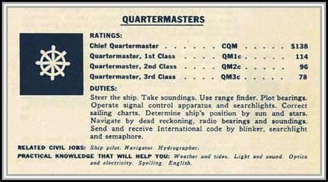 Sextant Job Description by Us Navy Sailor Quartermaster Seaman Q News Photo