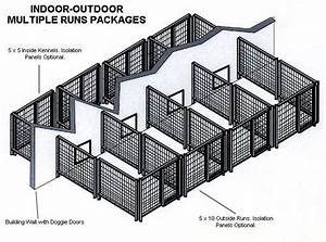 Boarding kennel business plan