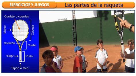 Las Partes De La Raqueta De Tenis Ejercicios Y Juegos De